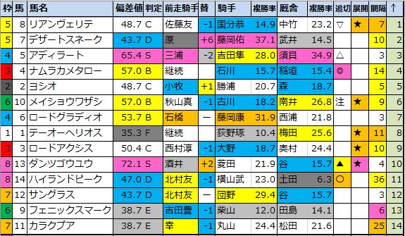 f:id:onix-oniku:20200627180337p:plain