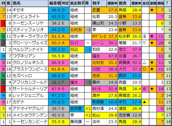 f:id:onix-oniku:20200627182647p:plain