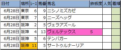 f:id:onix-oniku:20200627192640p:plain