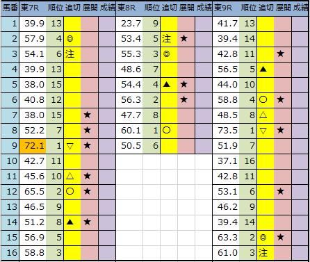 f:id:onix-oniku:20200627192813p:plain