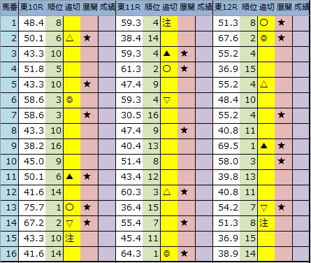 f:id:onix-oniku:20200627192844p:plain