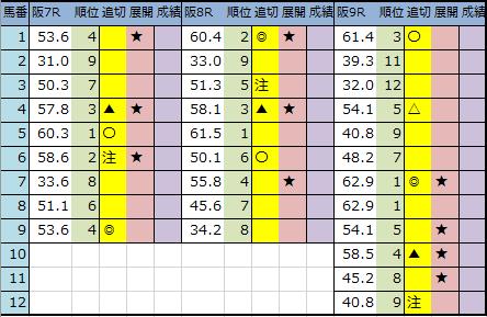 f:id:onix-oniku:20200627193023p:plain