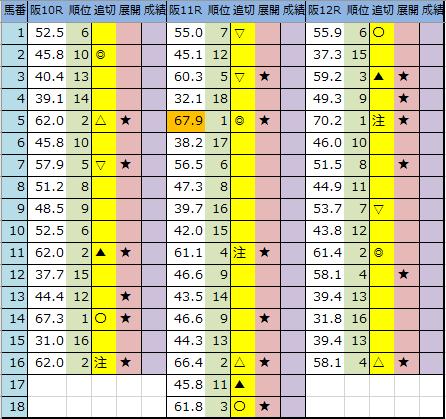 f:id:onix-oniku:20200627193047p:plain