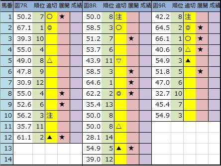 f:id:onix-oniku:20200627193121p:plain