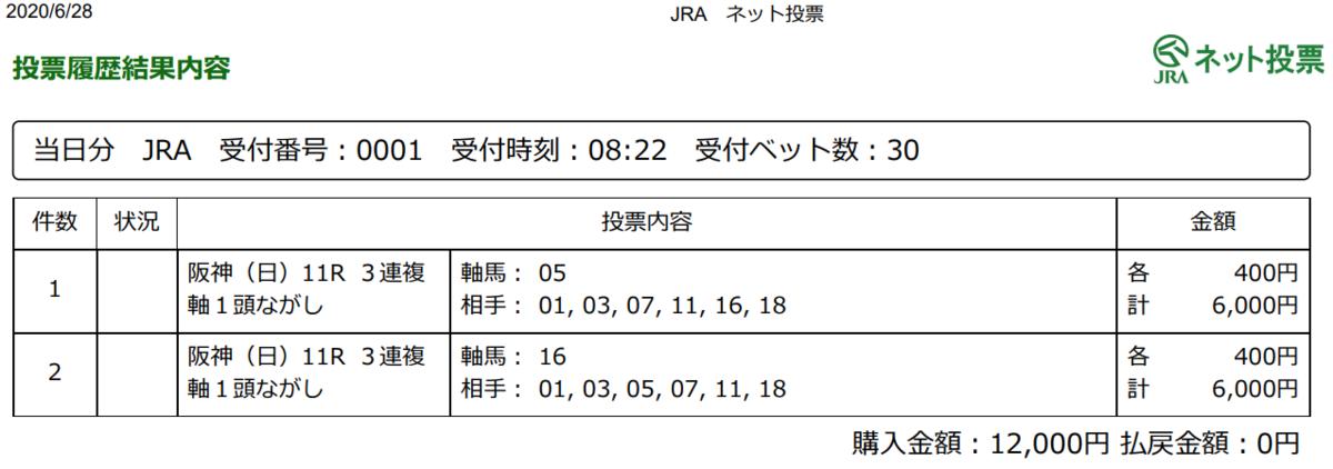 f:id:onix-oniku:20200628082310p:plain