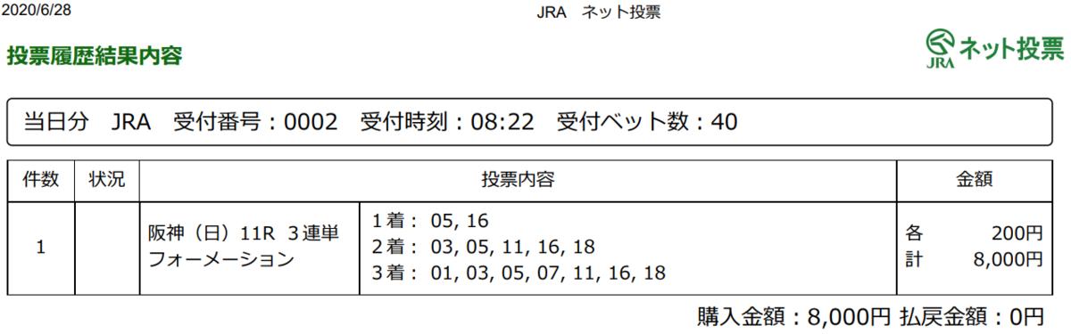 f:id:onix-oniku:20200628082347p:plain