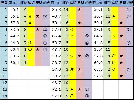 f:id:onix-oniku:20200628161314p:plain