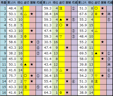 f:id:onix-oniku:20200628163446p:plain