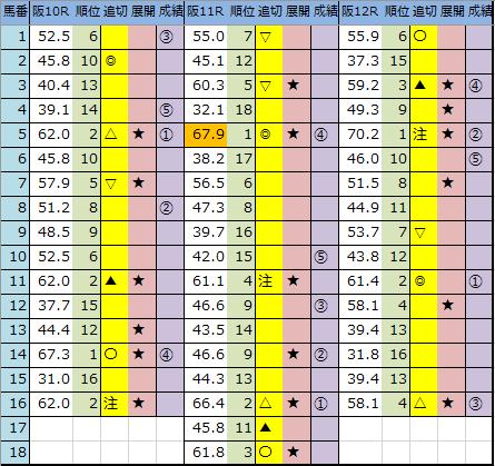 f:id:onix-oniku:20200628163936p:plain