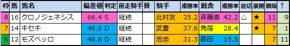 f:id:onix-oniku:20200702195233p:plain
