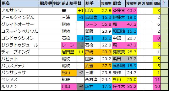 f:id:onix-oniku:20200703000233p:plain