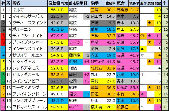 f:id:onix-oniku:20200703001027p:plain