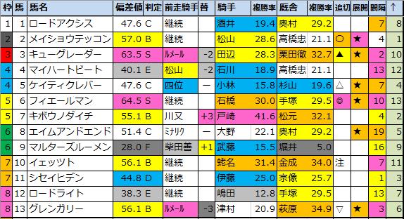 f:id:onix-oniku:20200703001102p:plain