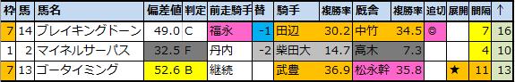 f:id:onix-oniku:20200703002448p:plain