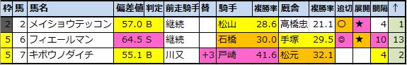 f:id:onix-oniku:20200703002727p:plain