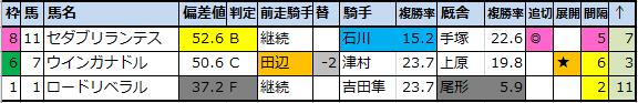 f:id:onix-oniku:20200703002754p:plain