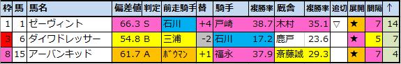 f:id:onix-oniku:20200703002826p:plain