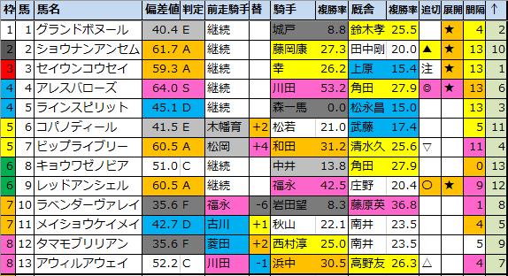 f:id:onix-oniku:20200703074025p:plain