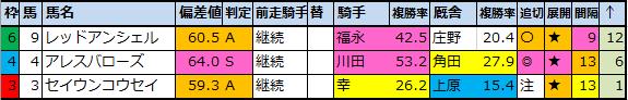 f:id:onix-oniku:20200703080010p:plain