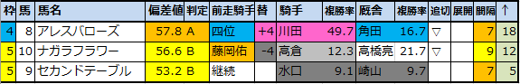 f:id:onix-oniku:20200703080037p:plain
