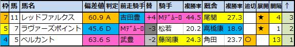 f:id:onix-oniku:20200703080145p:plain