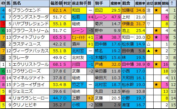 f:id:onix-oniku:20200703190531p:plain
