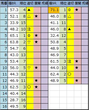 f:id:onix-oniku:20200703201140p:plain