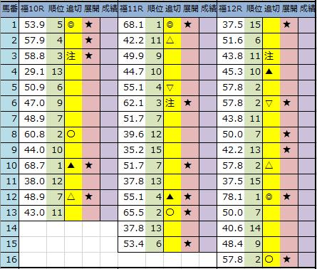 f:id:onix-oniku:20200703201216p:plain