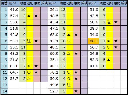 f:id:onix-oniku:20200703201248p:plain