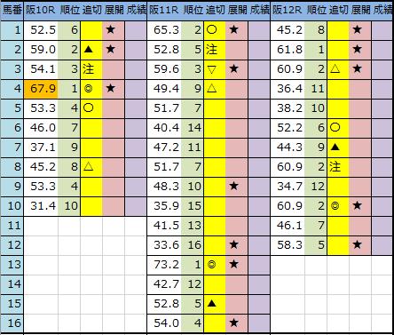 f:id:onix-oniku:20200703201320p:plain