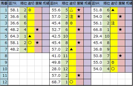 f:id:onix-oniku:20200703201403p:plain