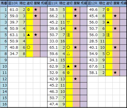 f:id:onix-oniku:20200703201433p:plain
