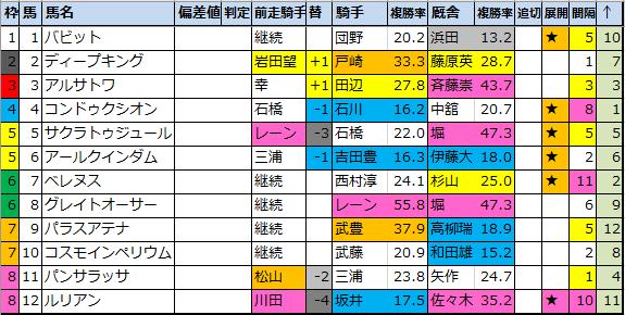 f:id:onix-oniku:20200703202935p:plain