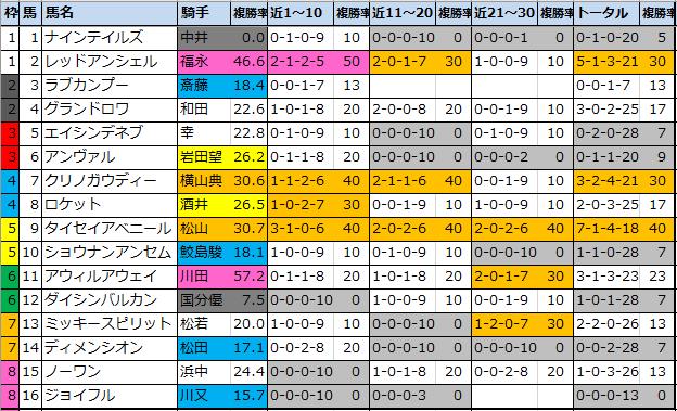 f:id:onix-oniku:20200704102636p:plain