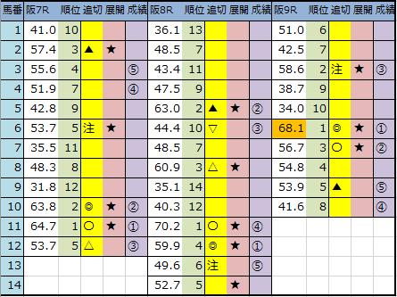 f:id:onix-oniku:20200704144438p:plain