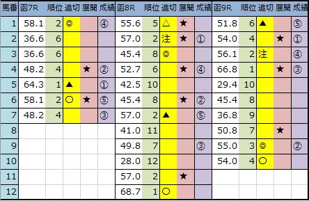 f:id:onix-oniku:20200704144515p:plain
