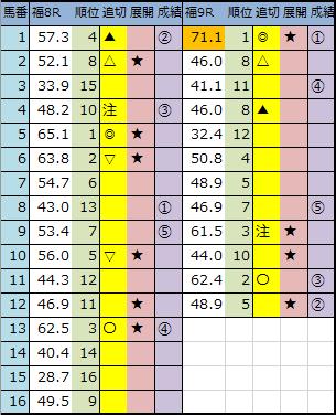 f:id:onix-oniku:20200704144804p:plain