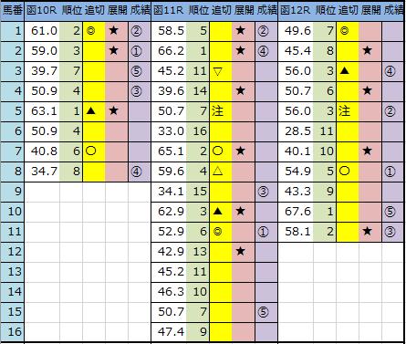 f:id:onix-oniku:20200704161504p:plain
