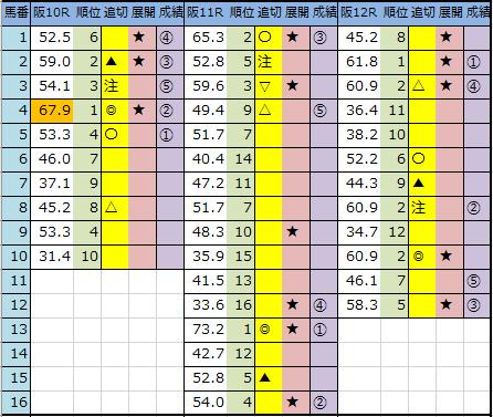 f:id:onix-oniku:20200704162908p:plain