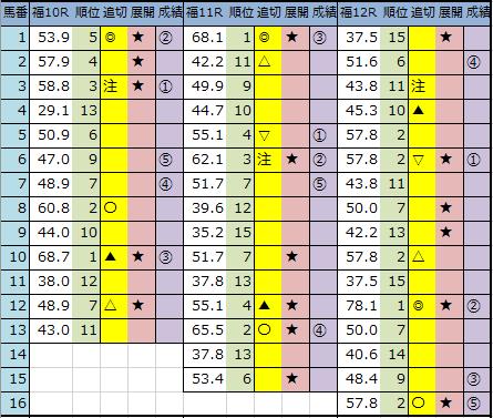 f:id:onix-oniku:20200704164047p:plain