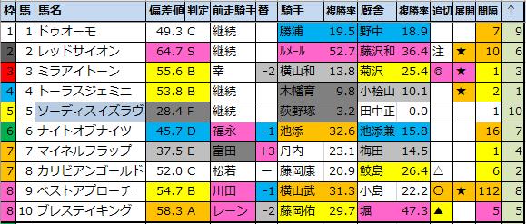 f:id:onix-oniku:20200704164502p:plain