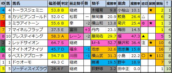 f:id:onix-oniku:20200704164906p:plain