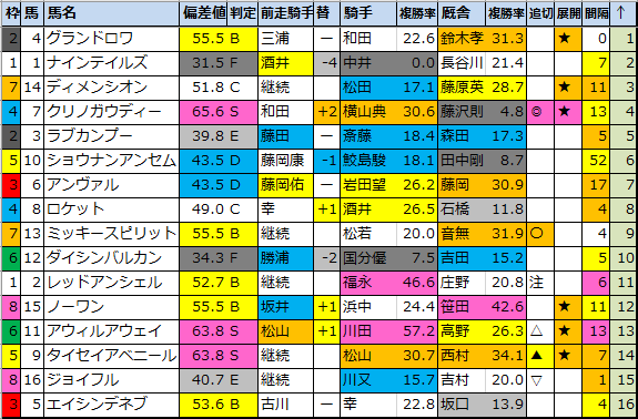 f:id:onix-oniku:20200704180216p:plain