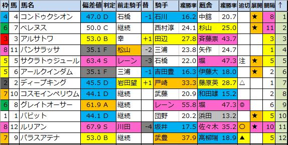 f:id:onix-oniku:20200704182357p:plain