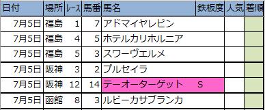 f:id:onix-oniku:20200704192825p:plain