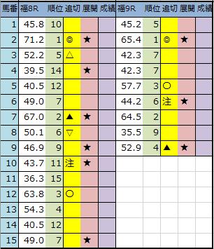 f:id:onix-oniku:20200704192942p:plain