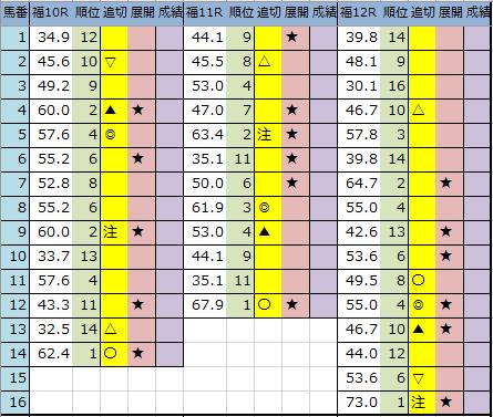 f:id:onix-oniku:20200704193009p:plain