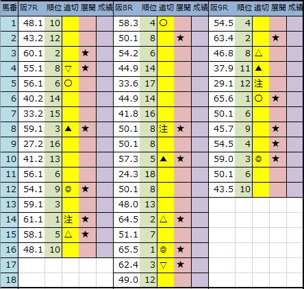 f:id:onix-oniku:20200704193045p:plain