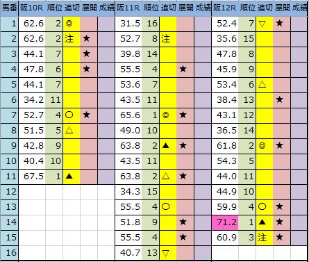 f:id:onix-oniku:20200704193115p:plain