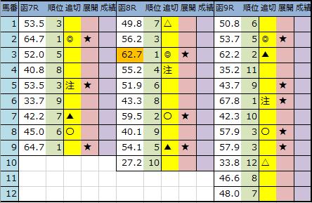 f:id:onix-oniku:20200704193144p:plain